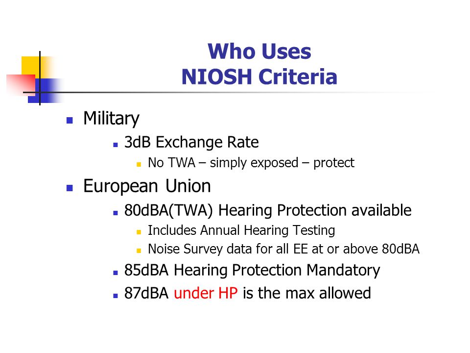 Who Uses NIOSH Criteria Military 3dB Exchange Rate No TWA – simply exposed – protect European Union 80dBA(TWA) Hearing Protection available Includes Annual Hearing Testing Noise Survey data for all EE at or above 80dBA 85dBA Hearing Protection Mandatory 87dBA under HP is the max allowed