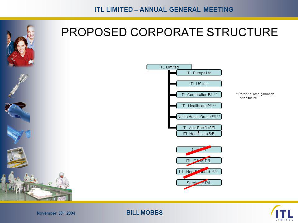 November 30 th 2004 BILL MOBBS ITL LIMITED – ANNUAL GENERAL MEETING OUTLOOK  Difficult year expected  1 st Quarter performance below expectations  Costs higher than anticipated  Restructuring costs  Revenue is on target  New contracts and renewals are occurring across the business  Innovative Products  Procedure Kits  OEM