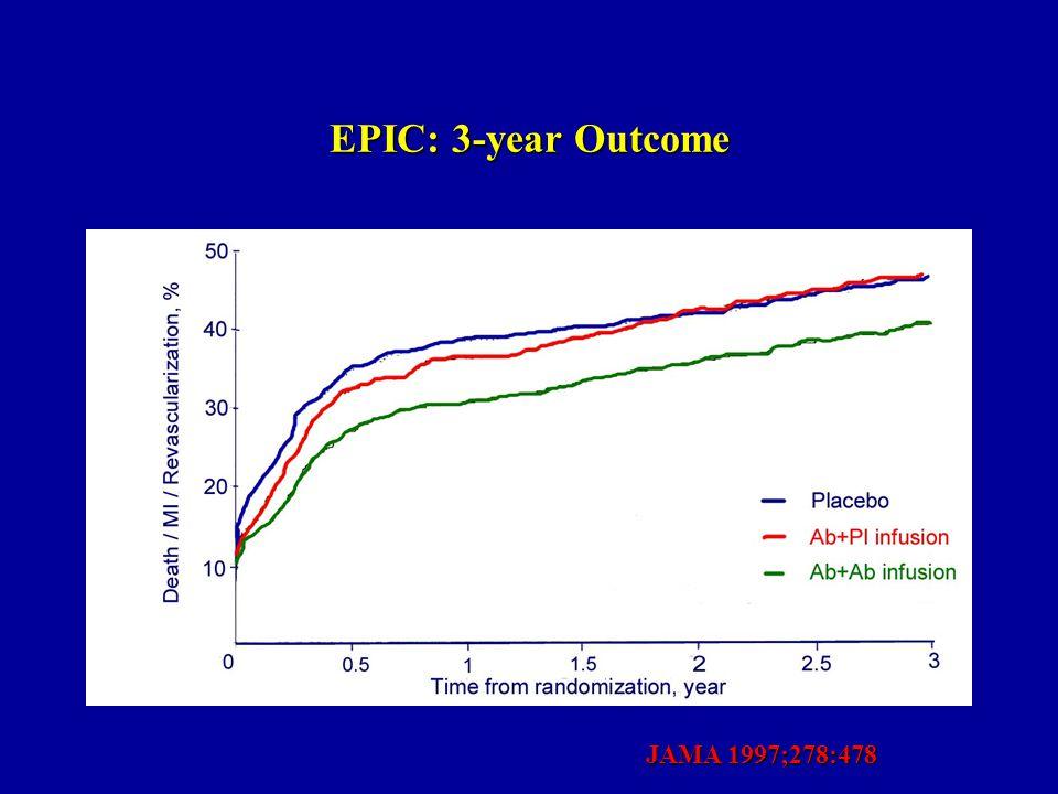 EPIC: 3-year Outcome JAMA 1997;278:478