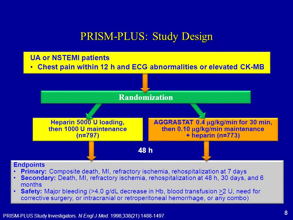 8 PRISM-PLUS: Study Design Endpoints Primary: Composite death, MI, refractory ischemia, rehospitalization at 7 days Secondary: Death, MI, refractory ischemia, rehospitalization at 48 h, 30 days, and 6 months Safety: Major bleeding (>4.0 g/dL decrease in Hb, blood transfusion >2 U, need for corrective surgery, or intracranial or retroperitoneal hemorrhage, or any combo) Endpoints Primary: Composite death, MI, refractory ischemia, rehospitalization at 7 days Secondary: Death, MI, refractory ischemia, rehospitalization at 48 h, 30 days, and 6 months Safety: Major bleeding (>4.0 g/dL decrease in Hb, blood transfusion >2 U, need for corrective surgery, or intracranial or retroperitoneal hemorrhage, or any combo) AGGRASTAT 0.4  g/kg/min for 30 min, then 0.10  g/kg/min maintenance + heparin (n=773) AGGRASTAT 0.4  g/kg/min for 30 min, then 0.10  g/kg/min maintenance + heparin (n=773) Heparin 5000 U loading, then 1000 U maintenance (n=797) Heparin 5000 U loading, then 1000 U maintenance (n=797) Randomization UA or NSTEMI patients Chest pain within 12 h and ECG abnormalities or elevated CK-MB UA or NSTEMI patients Chest pain within 12 h and ECG abnormalities or elevated CK-MB 48 h PRISM-PLUS Study Investigators.