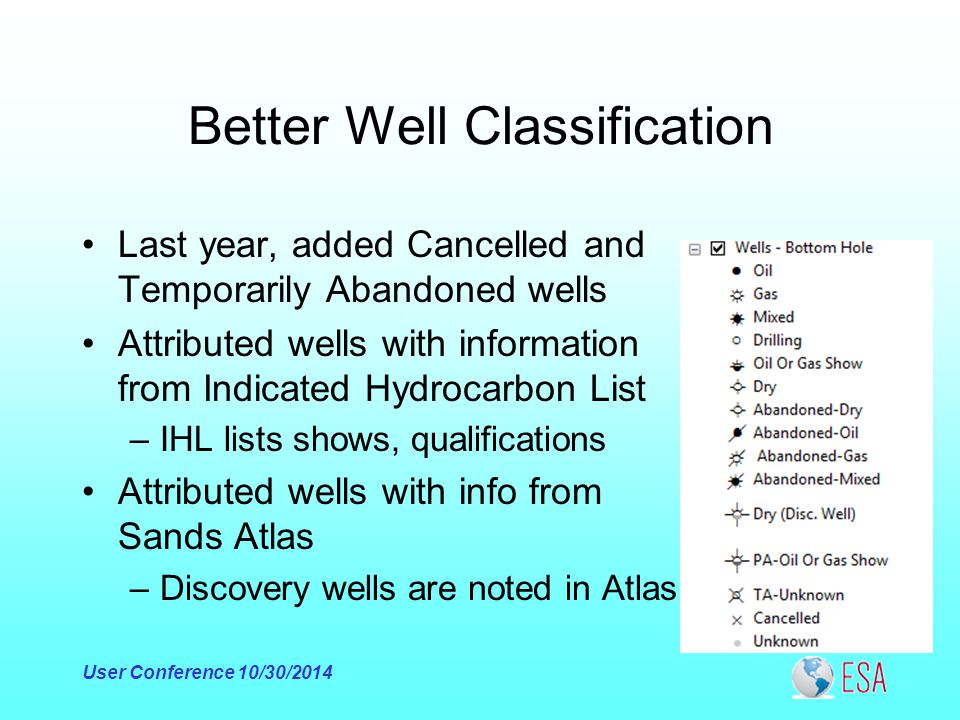 Better Well Classification Last year, added Cancelled and Temporarily Abandoned wells Attributed wells with information from Indicated Hydrocarbon List –IHL lists shows, qualifications Attributed wells with info from Sands Atlas –Discovery wells are noted in Atlas User Conference 10/30/2014