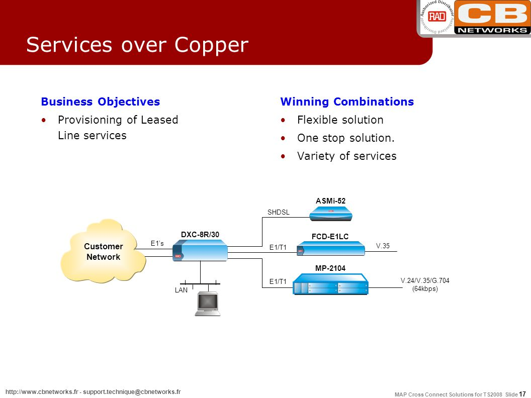 MAP Cross Connect Solutions for TS2008 Slide 17 http://www.cbnetworks.fr - support.technique@cbnetworks.fr Services over Copper Business Objectives Pr