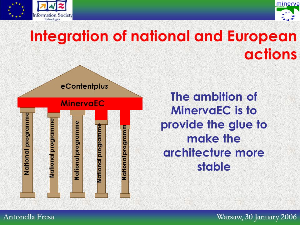 Antonella Fresa Warsaw, 30 January 2006 eContent plus National programme MinervaEC The ambition of MinervaEC is to provide the glue to make the archit