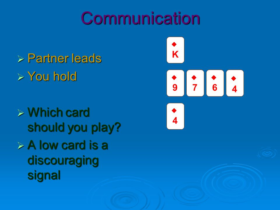 Communication  Partner leads  You hold  Which card should you play.