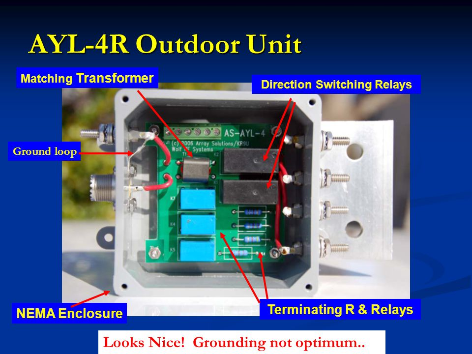 AYL-4R Outdoor Unit Terminating R & Relays NEMA Enclosure Direction Switching Relays Matching Transformer Looks Nice! Grounding not optimum.. Ground l