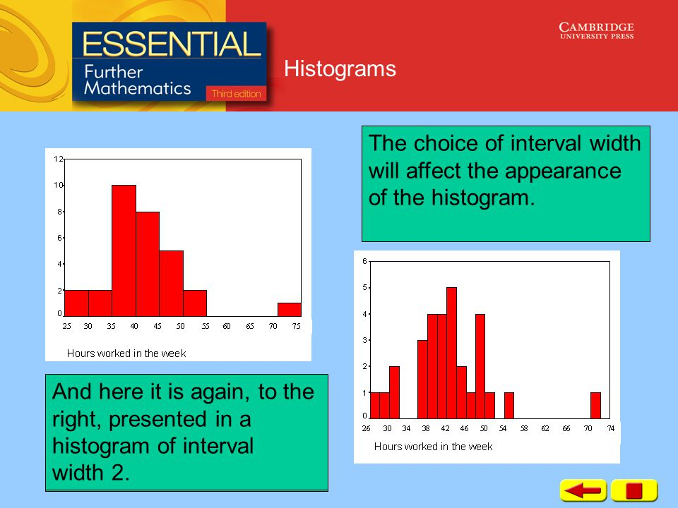 Histograms The choice of interval width will affect the appearance of the histogram.