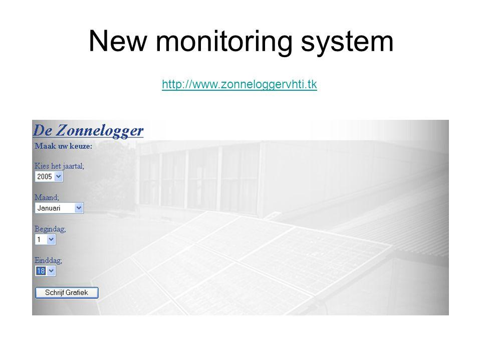 New monitoring system http://www.zonneloggervhti.tk