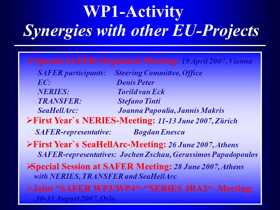WP1-Activity Synergies with other EU-Projects  Special SAFER-Organized Meeting: 19 April 2007, Vienna SAFER participants: Steering Committee, Office EC: Denis Peter NERIES: Torild van Eck TRANSFER: Stefano Tinti SeaHellArc: Joanna Papoulia, Jannis Makris  First Year`s NERIES-Meeting: 11-13 June 2007, Zürich SAFER-representative: Bogdan Enescu  First Year`s SeaHellArc-Meeting: 26 June 2007, Athens SAFER-representatives: Jochen Zschau, Gerassimos Papadopoulos  Joint SAFER WP3/WP4 - NERIES JRA3 - Meeting: 30-31 August 2007, Oslo  Special Session at SAFER Meeting: 28 June 2007, Athens with NERIES, TRANSFER and SeaHellArc