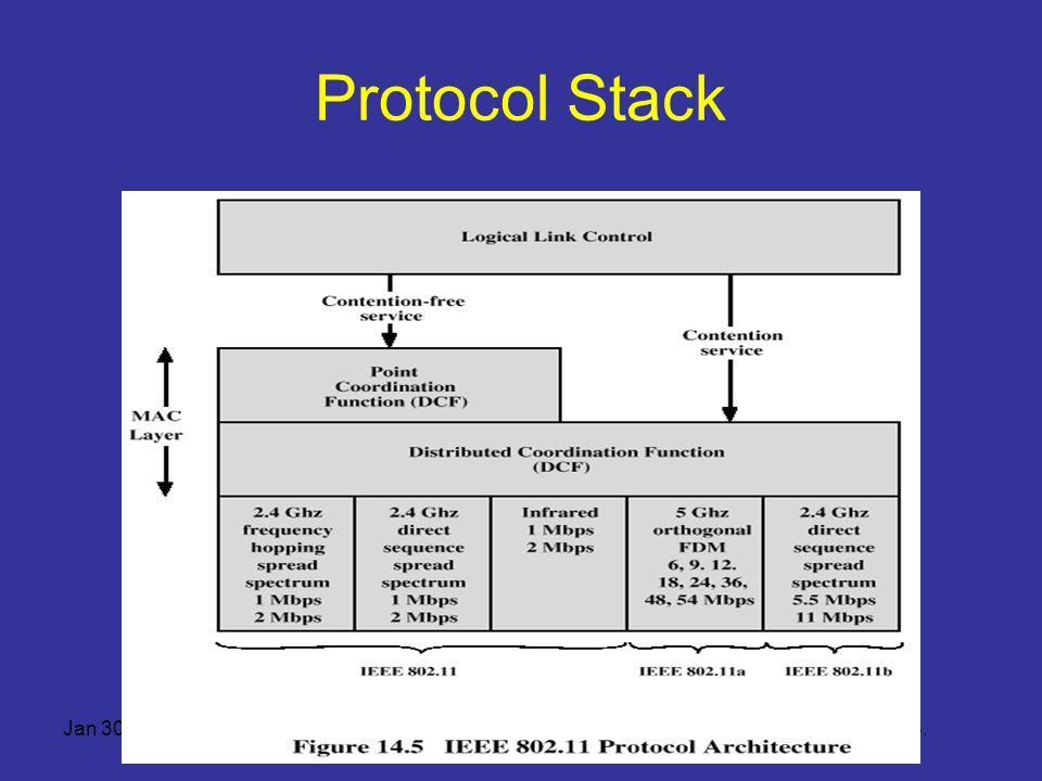 Jan 30, 200426 Chan, M.C. Protocol Stack