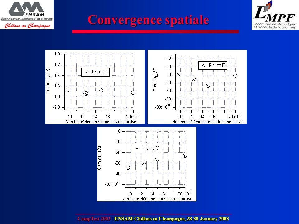 Convergence spatiale
