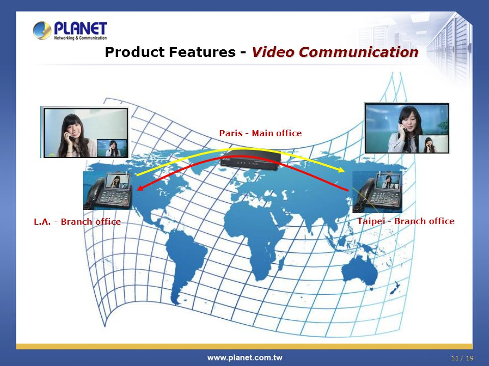 Video Communication Product Features - Video Communication Paris - Main office Taipei - Branch office L.A. - Branch office 11 / 19