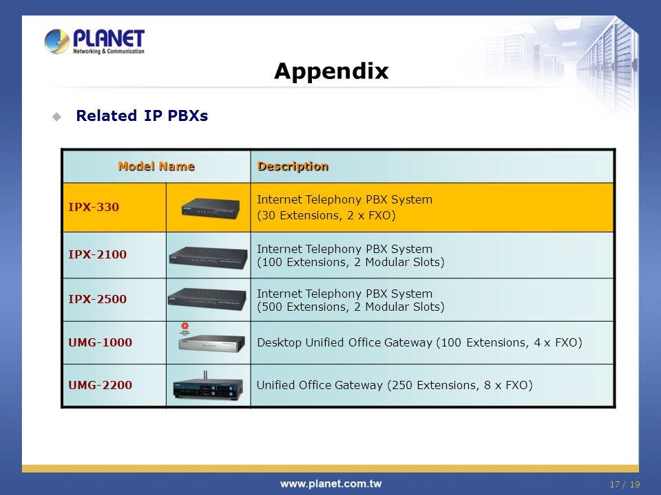 Appendix  Related IP PBXs Model Name Description IPX-330 Internet Telephony PBX System (30 Extensions, 2 x FXO) IPX-2100 Internet Telephony PBX Syste