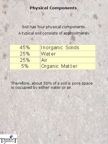 Very important to characterize the soil because we need to know the health, maturity, properties of the soil, and other site conditions if we are to be able to improve or restore the surface.