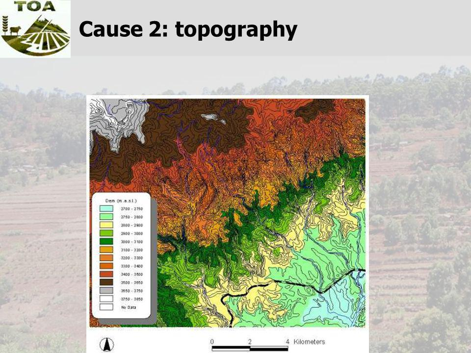 Cause 2: topography
