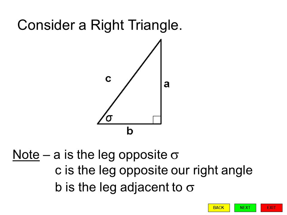 Consider a Right Triangle.