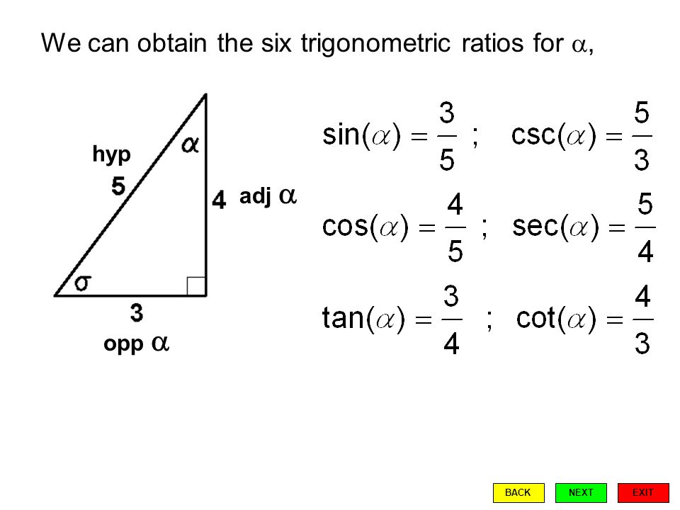 We can obtain the six trigonometric ratios for , HYP opp  adj  hyp EXIT BACKNEXT