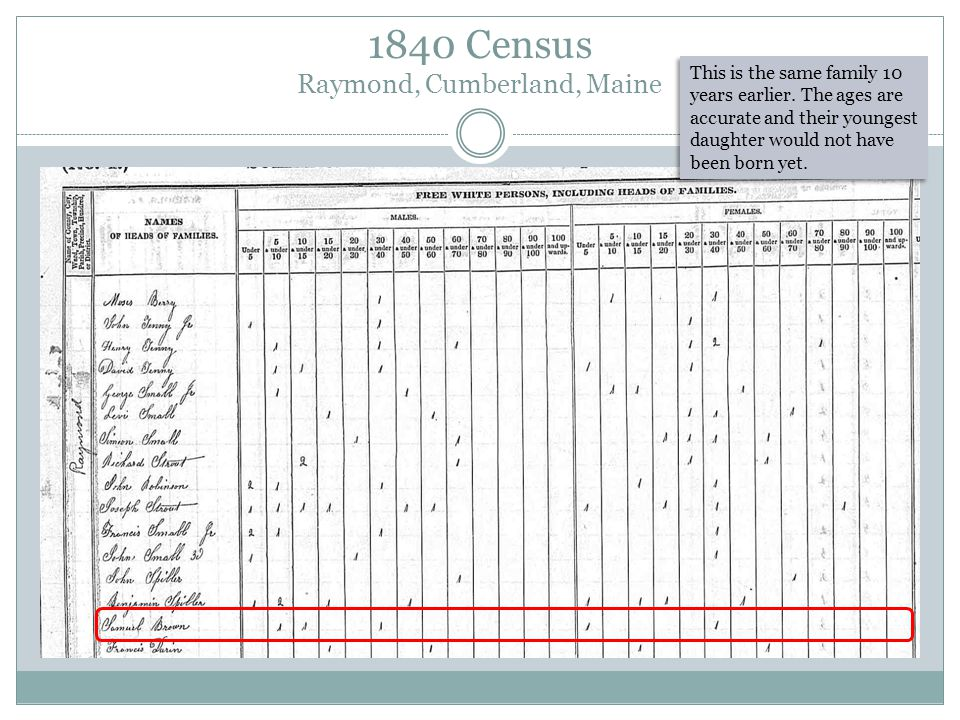 1840 Census Raymond, Cumberland, Maine This is the same family 10 years earlier.