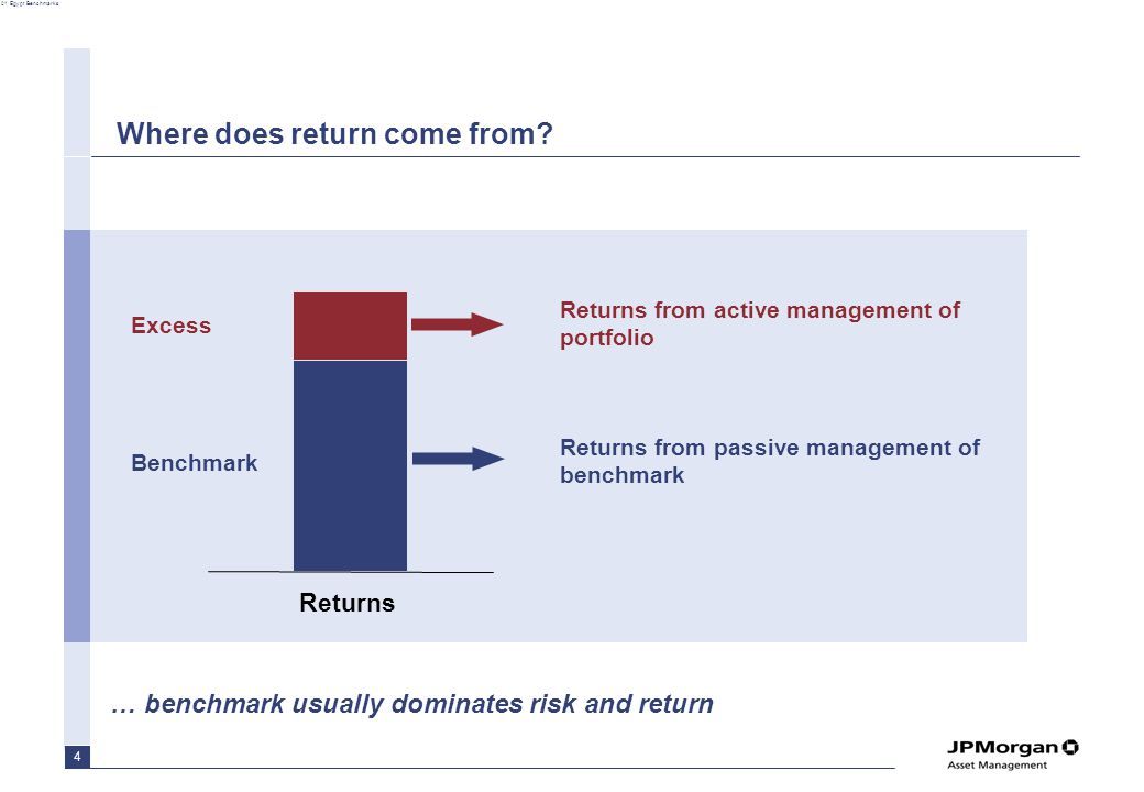 01 Egypt Benchmarks 4 Where does return come from.