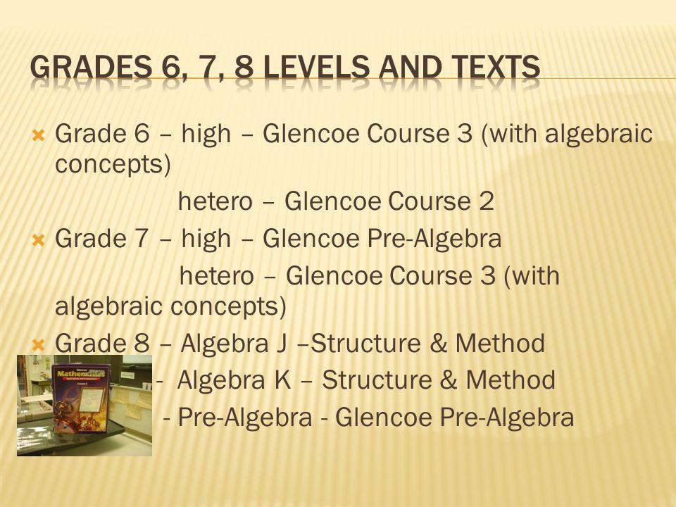  Grade 6 – high – Glencoe Course 3 (with algebraic concepts) hetero – Glencoe Course 2  Grade 7 – high – Glencoe Pre-Algebra hetero – Glencoe Course 3 (with algebraic concepts)  Grade 8 – Algebra J –Structure & Method - Algebra K – Structure & Method - Pre-Algebra - Glencoe Pre-Algebra