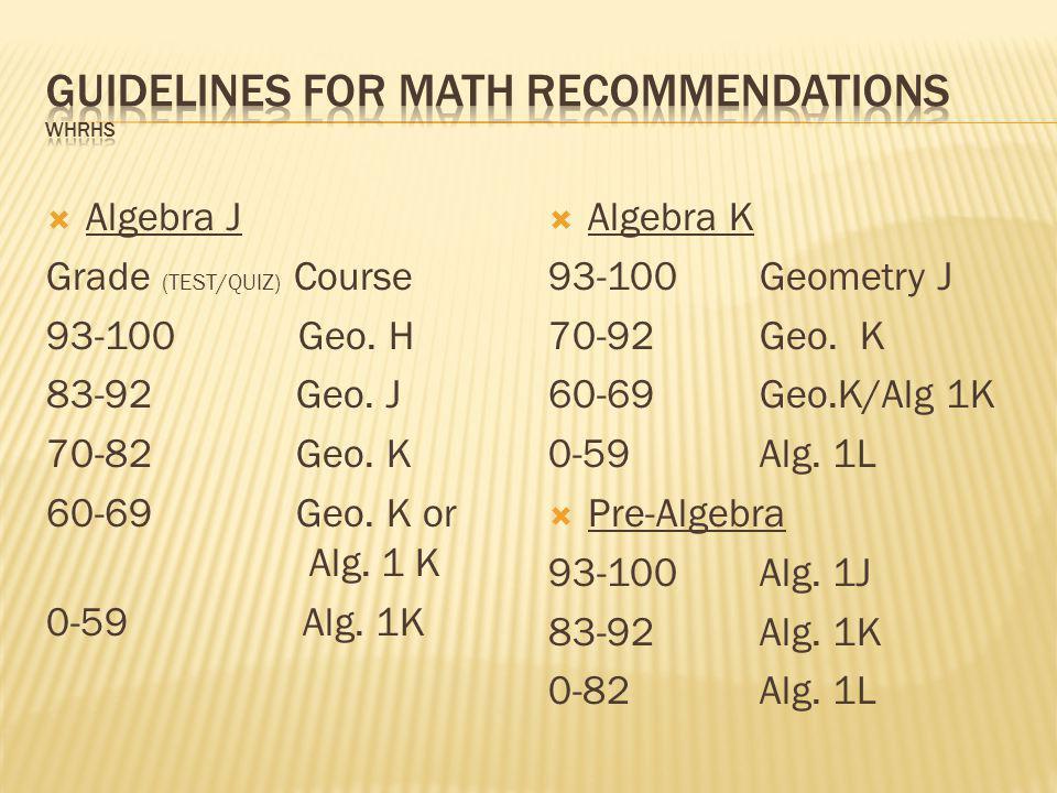  Algebra J Grade (TEST/QUIZ) Course 93-100 Geo. H 83-92 Geo.