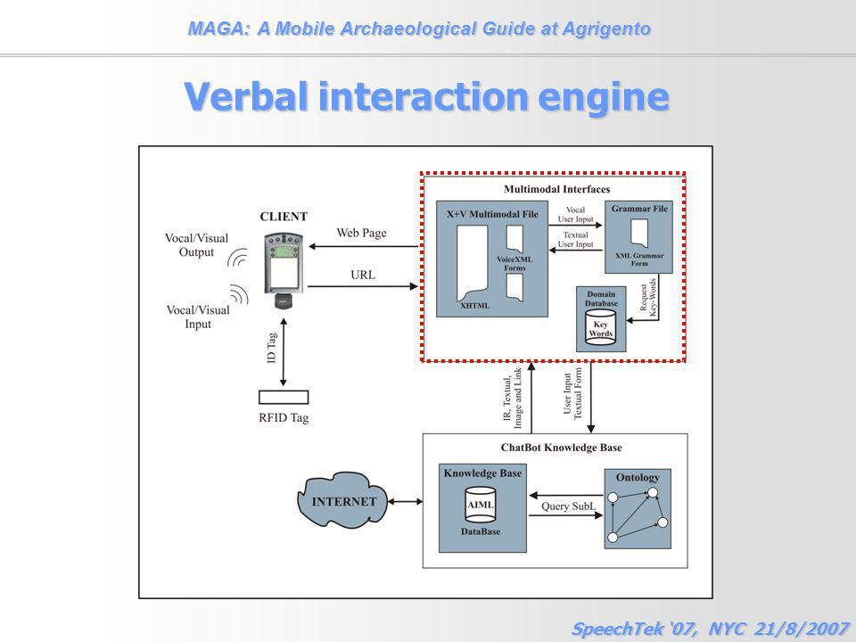 MAGA: A Mobile Archaeological Guide at Agrigento SpeechTek '07, NYC 21/8/2007 Verbal interaction engine