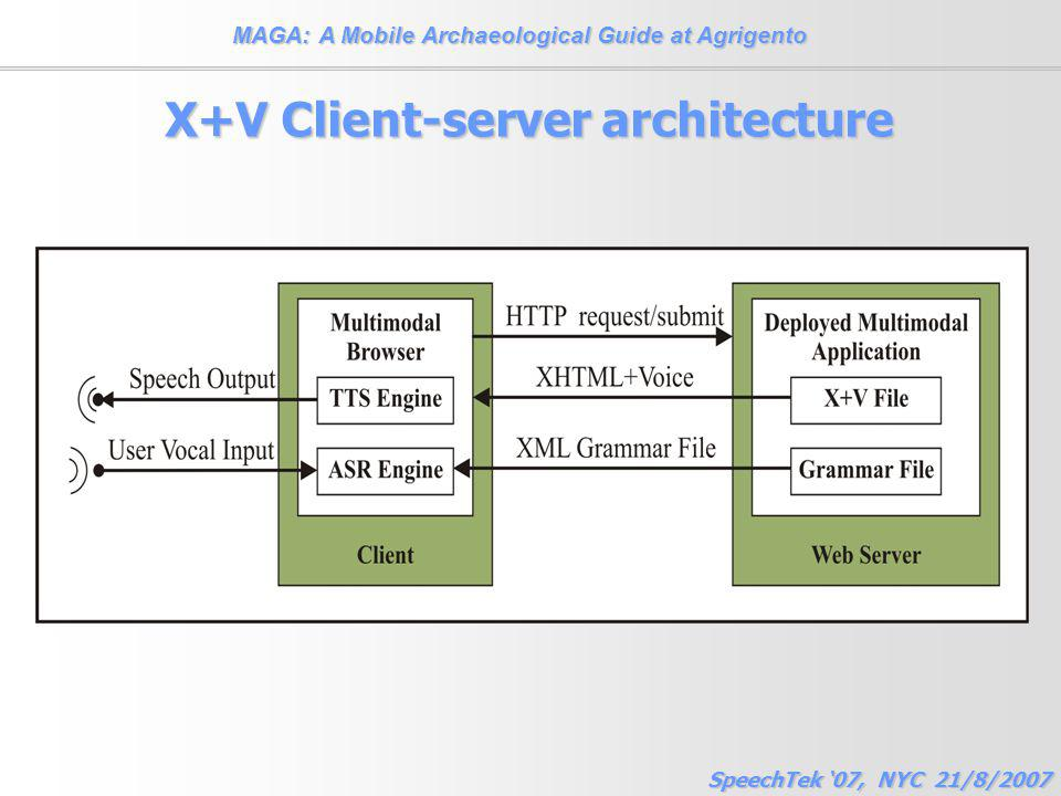 MAGA: A Mobile Archaeological Guide at Agrigento SpeechTek '07, NYC 21/8/2007 X+V Client-server architecture