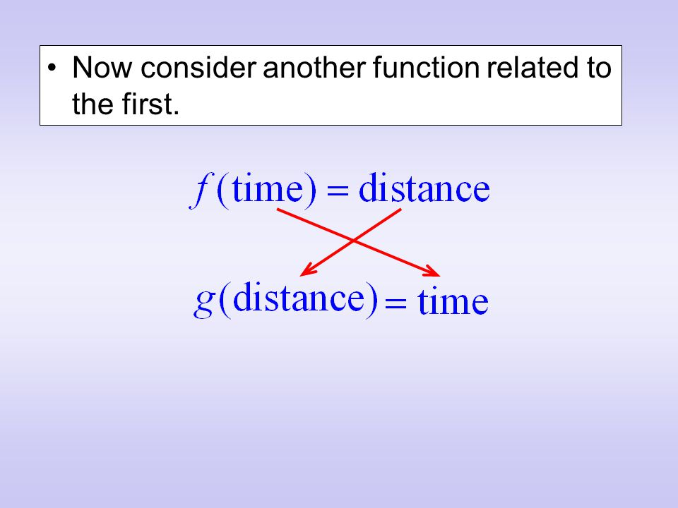Now consider another function related to the first.
