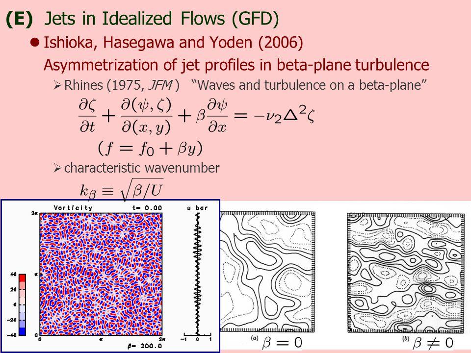 (E) Jets in Idealized Flows (GFD) Ishioka, Hasegawa and Yoden (2006) Asymmetrization of jet profiles in beta-plane turbulence  Rhines (1975, JFM ) Waves and turbulence on a beta-plane  characteristic wavenumber