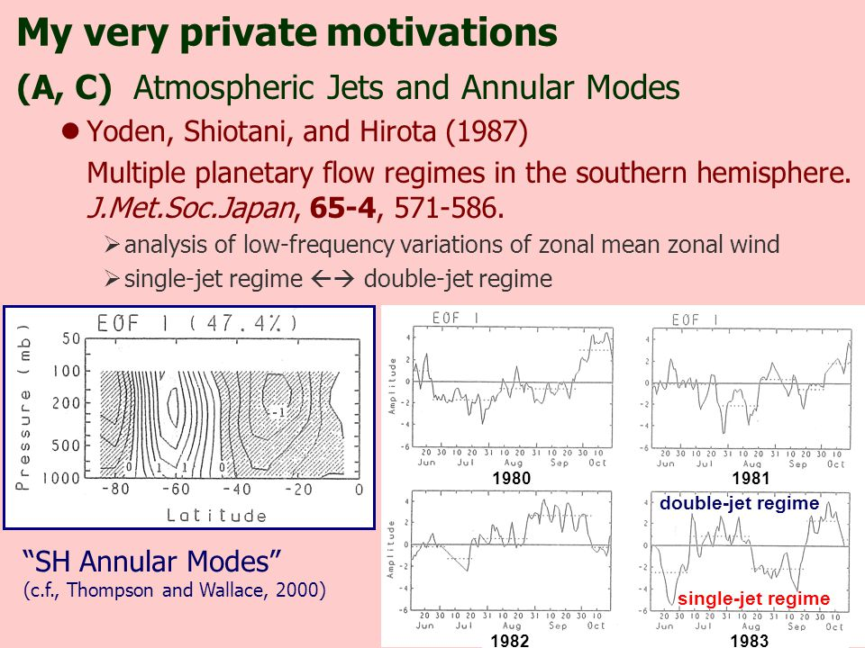 My very private motivations (A, C) Atmospheric Jets and Annular Modes Yoden, Shiotani, and Hirota (1987) Multiple planetary flow regimes in the southern hemisphere.
