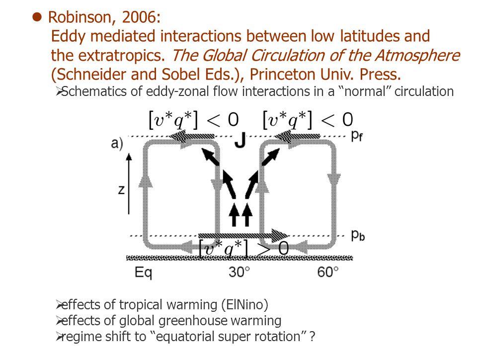 Yoden, Yamaga, Pawson, and Langematz (1999) J.Met.Soc.Japan, 77-2, 431-445.