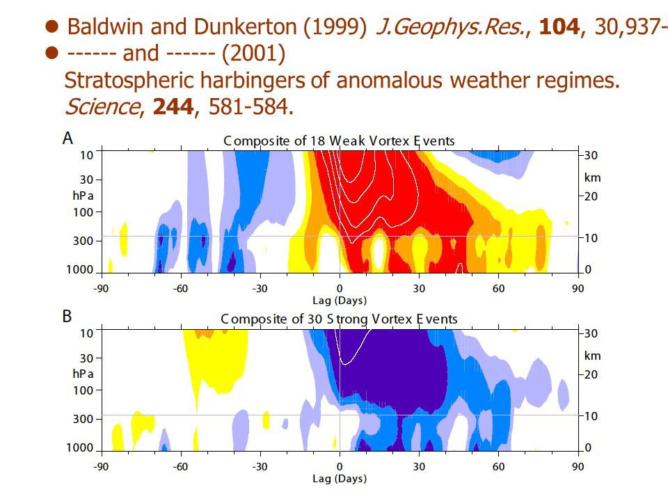 Baldwin and Dunkerton (1999) J.Geophys.Res., 104, 30,937-30,946.