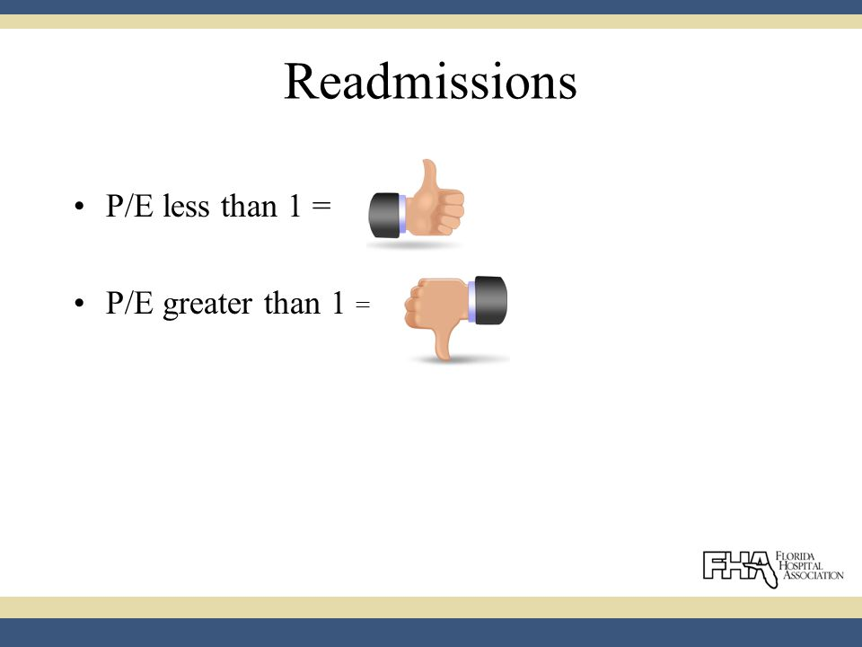 Readmissions P/E less than 1 = P/E greater than 1 =