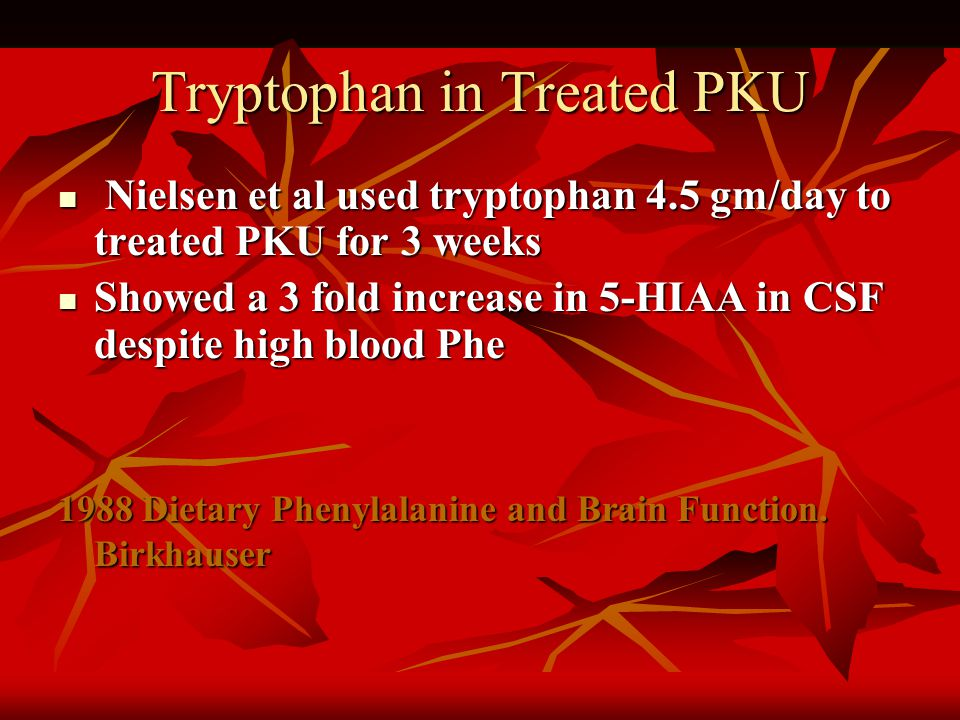 Tryptophan in Treated PKU Nielsen et al used tryptophan 4.5 gm/day to treated PKU for 3 weeks Nielsen et al used tryptophan 4.5 gm/day to treated PKU for 3 weeks Showed a 3 fold increase in 5-HIAA in CSF despite high blood Phe Showed a 3 fold increase in 5-HIAA in CSF despite high blood Phe 1988 Dietary Phenylalanine and Brain Function.