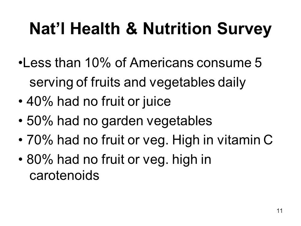 11 Nat'l Health & Nutrition Survey Less than 10% of Americans consume 5 serving of fruits and vegetables daily 40% had no fruit or juice 50% had no garden vegetables 70% had no fruit or veg.