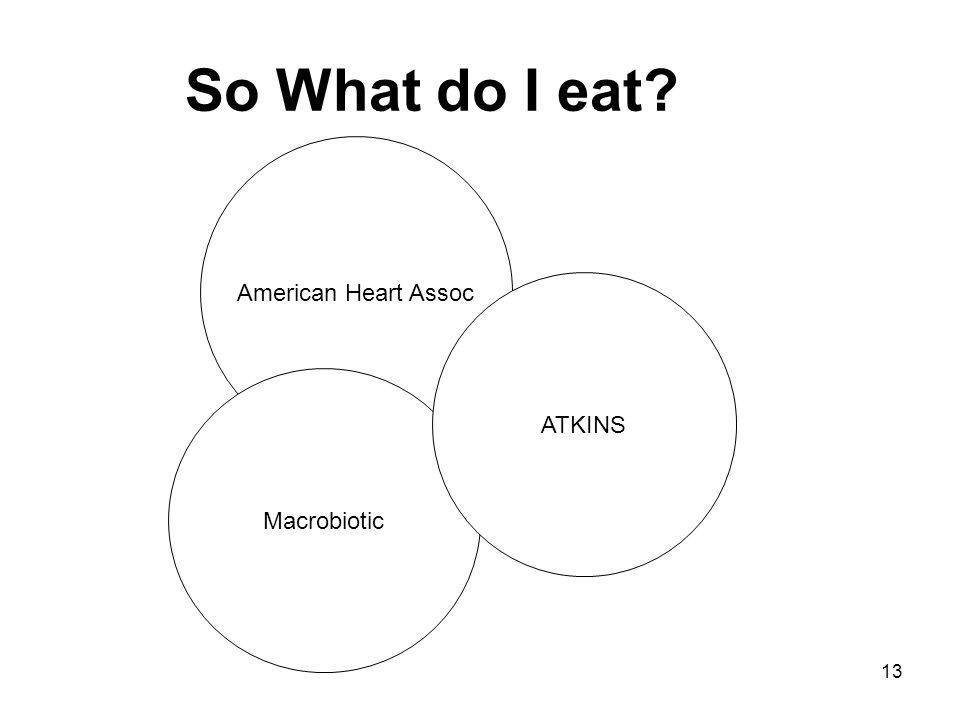 13 So What do I eat American Heart Assoc Macrobiotic ATKINS