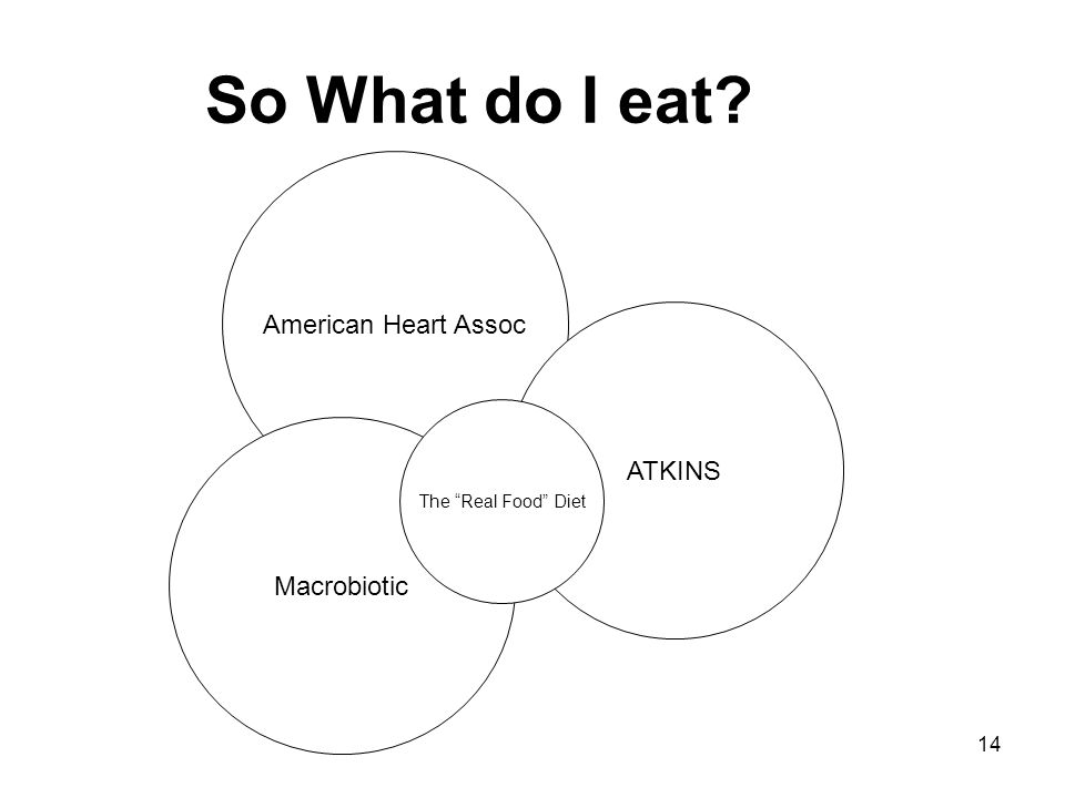 14 So What do I eat American Heart Assoc Macrobiotic ATKINS The Real Food Diet