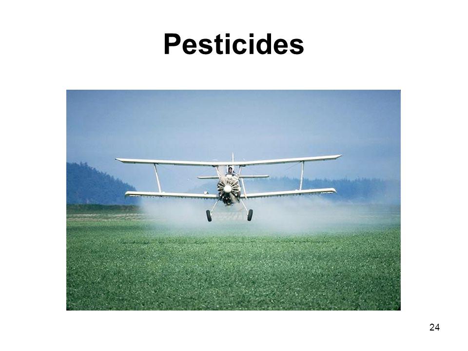 24 Pesticides
