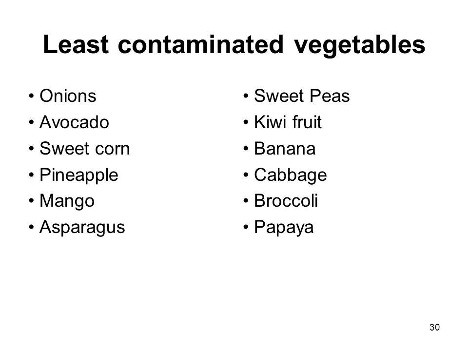 30 Least contaminated vegetables Onions Avocado Sweet corn Pineapple Mango Asparagus Sweet Peas Kiwi fruit Banana Cabbage Broccoli Papaya
