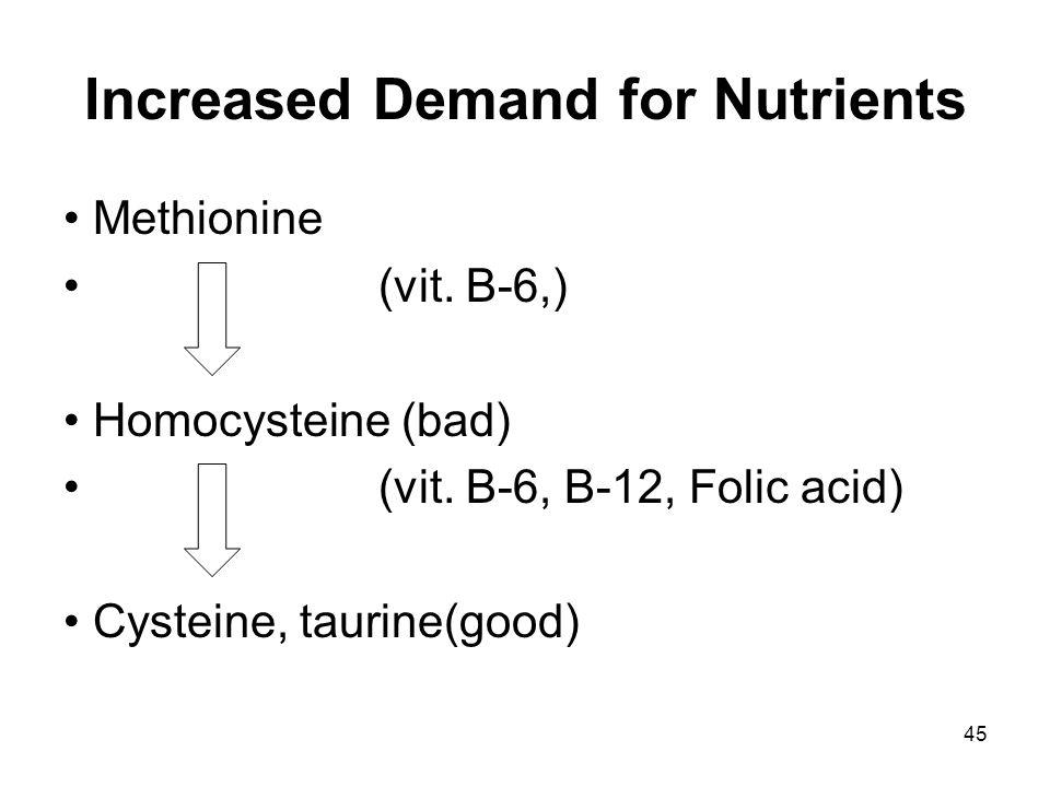 45 Increased Demand for Nutrients Methionine (vit. B-6,) Homocysteine (bad) (vit. B-6, B-12, Folic acid) Cysteine, taurine(good)