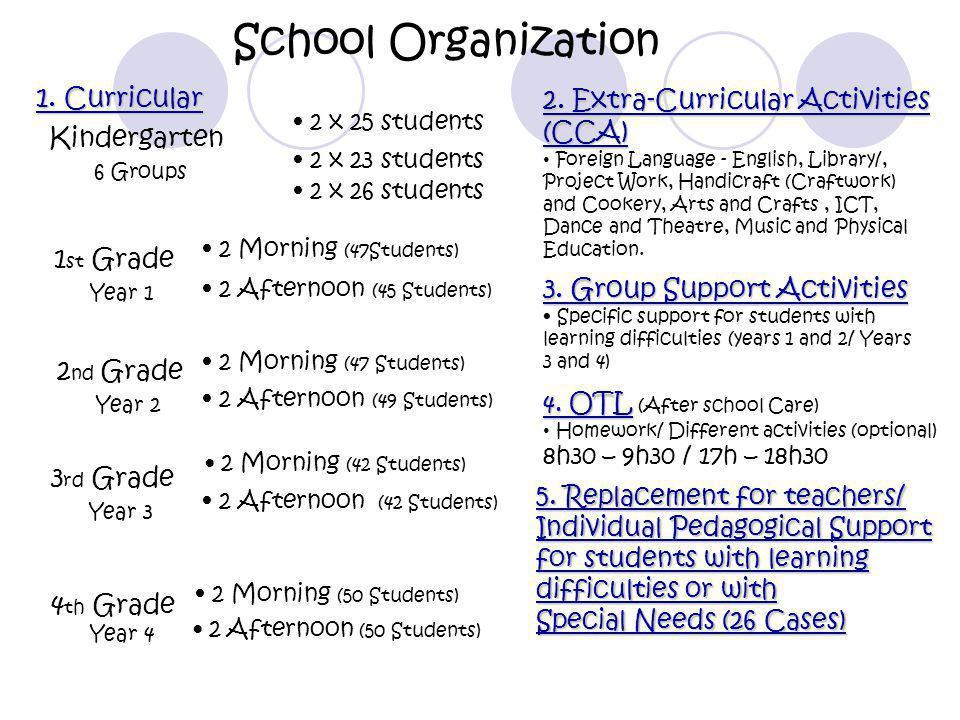 School Organization 1.