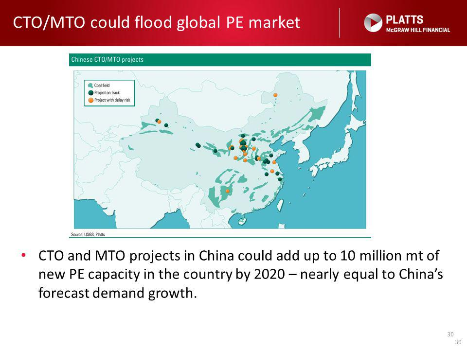 30 CTO/MTO could flood global PE market 30 CTO and MTO projects in China could add up to 10 million mt of new PE capacity in the country by 2020 – nearly equal to China's forecast demand growth.