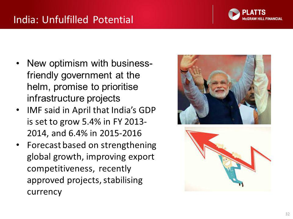 32 India: Unfulfilled Potential New optimism with business- friendly government at the helm, promise to prioritise infrastructure projects IMF said in April that India's GDP is set to grow 5.4% in FY 2013- 2014, and 6.4% in 2015-2016 Forecast based on strengthening global growth, improving export competitiveness, recently approved projects, stabilising currency