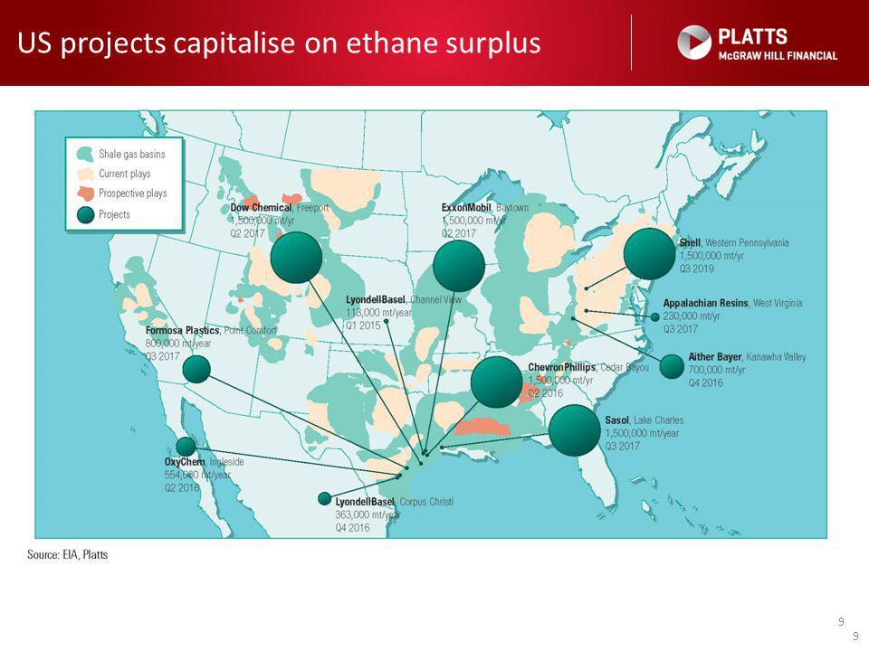 9 US projects capitalise on ethane surplus 9