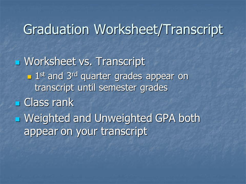 Graduation Worksheet/Transcript Worksheet vs. Transcript Worksheet vs. Transcript 1 st and 3 rd quarter grades appear on transcript until semester gra