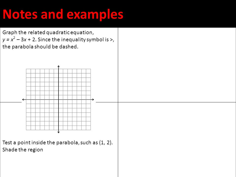 Notes and examples Graph the related quadratic equation, y = x 2 – 3x + 2.