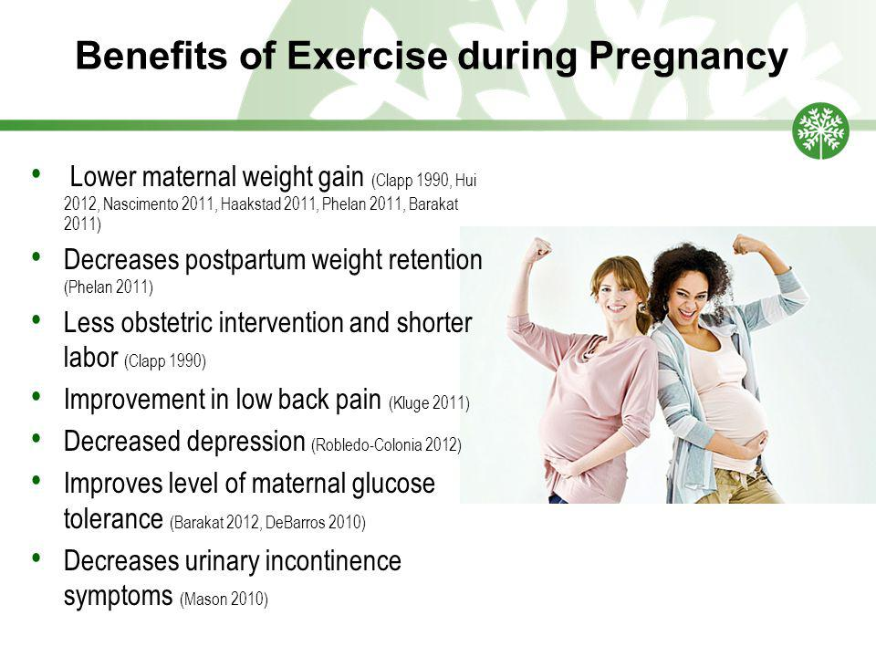 Benefits of Exercise during Pregnancy Lower maternal weight gain (Clapp 1990, Hui 2012, Nascimento 2011, Haakstad 2011, Phelan 2011, Barakat 2011) Decreases postpartum weight retention (Phelan 2011) Less obstetric intervention and shorter labor (Clapp 1990) Improvement in low back pain (Kluge 2011) Decreased depression (Robledo-Colonia 2012) Improves level of maternal glucose tolerance (Barakat 2012, DeBarros 2010) Decreases urinary incontinence symptoms (Mason 2010)