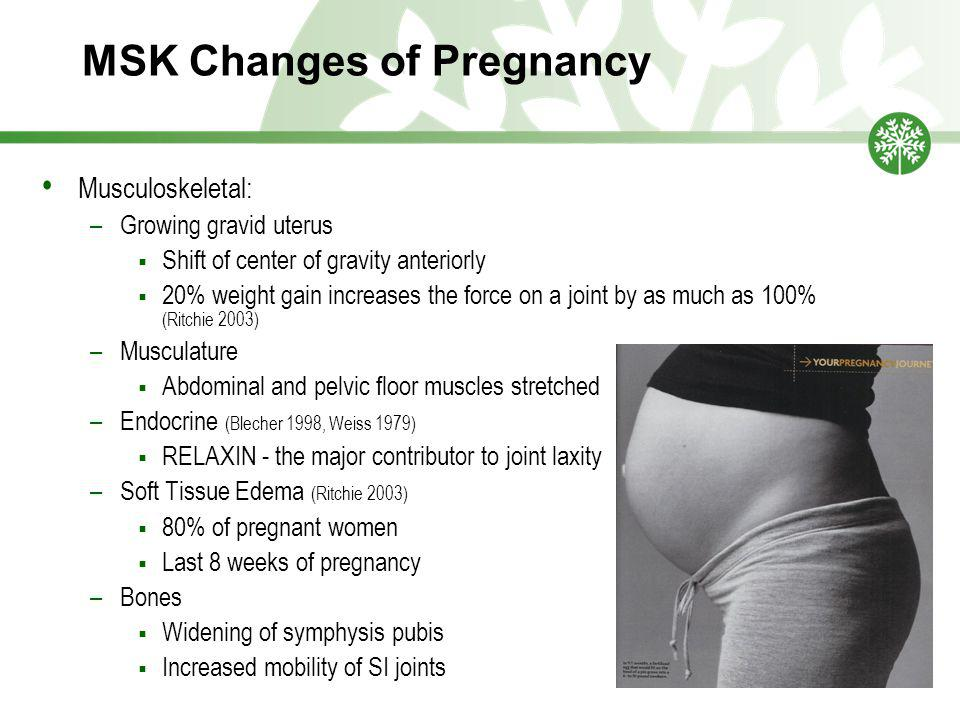 MSK Changes of Pregnancy Musculoskeletal: –Growing gravid uterus  Shift of center of gravity anteriorly  20% weight gain increases the force on a joint by as much as 100% (Ritchie 2003) –Musculature  Abdominal and pelvic floor muscles stretched –Endocrine (Blecher 1998, Weiss 1979)  RELAXIN - the major contributor to joint laxity –Soft Tissue Edema (Ritchie 2003)  80% of pregnant women  Last 8 weeks of pregnancy –Bones  Widening of symphysis pubis  Increased mobility of SI joints