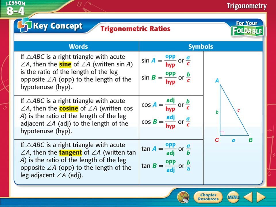 Example 4 Find Angle Measures Using Inverse Trigonometric Ratios The measures given are those of the leg adjacent to  P and the hypotenuse, so write the equation using the cosine ratio.