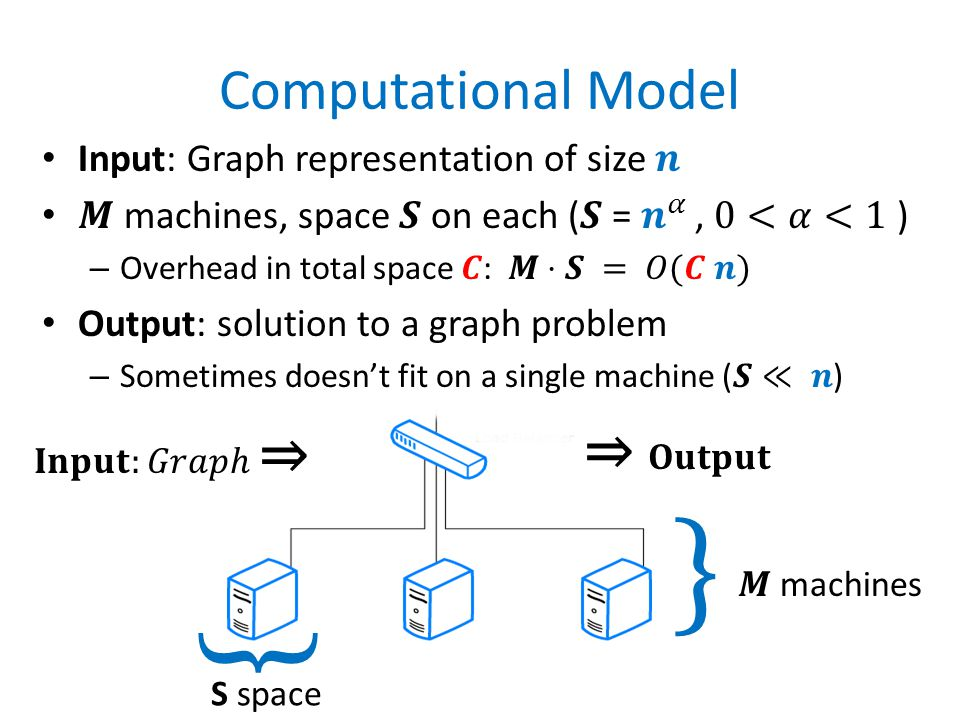 Computational Model S space