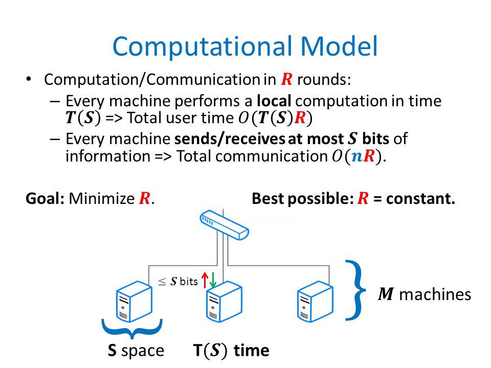 Computational Model